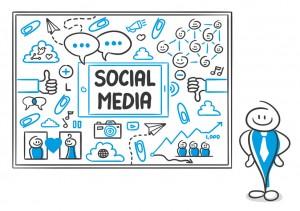 Facebook ADs nel social Media