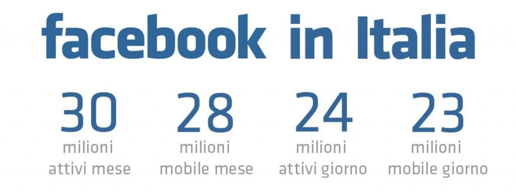 Utenti presenti su Facebook Italia