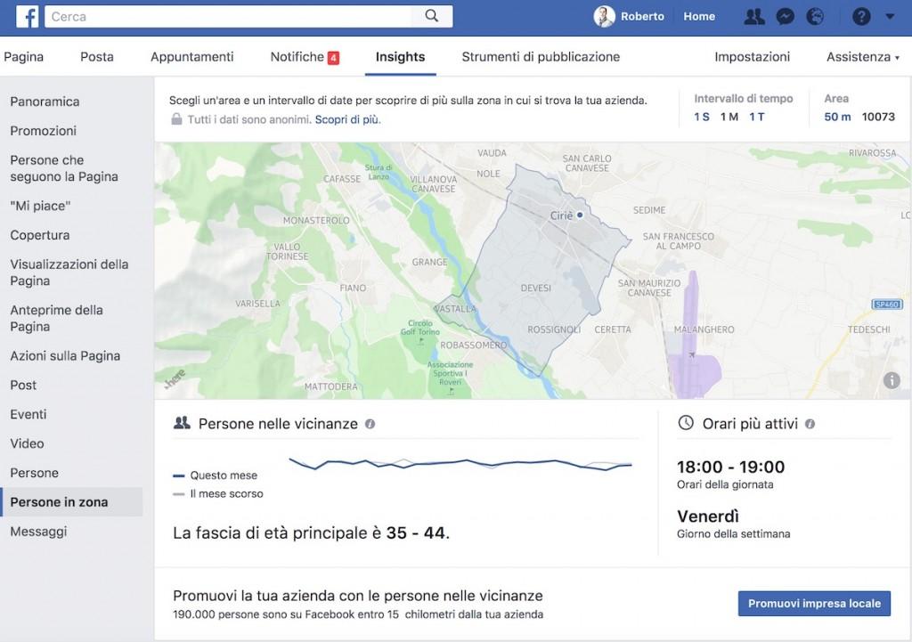 promozione con facebook delle attività locali