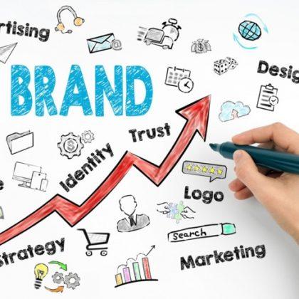 Facebook Marketing: per trovare clienti inizia dal tuo Brand