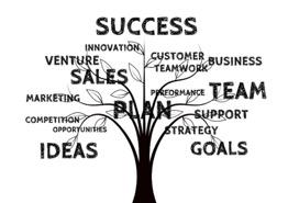 un progetto di comunicazione e marketing vincente