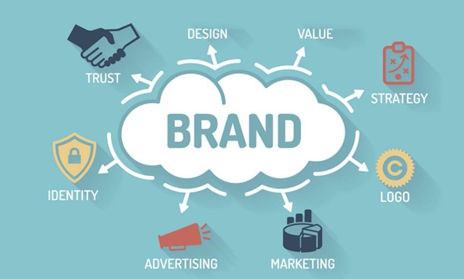 """Il Web Marketing non è per tutti: ecco le caratteristiche """"base"""" per un progetto di successo"""